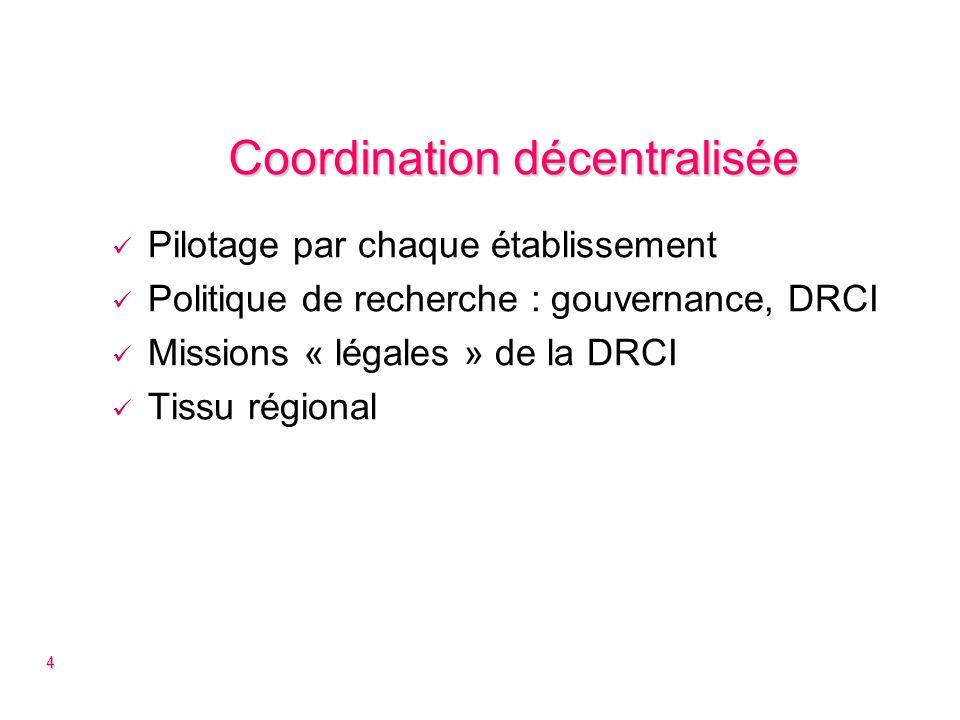 Coordination décentralisée (2) Discussion avec les partenaires Réseaux : soins, urgences, ville-hôpital Inclure, collaborer, référer des patients pour essais 5