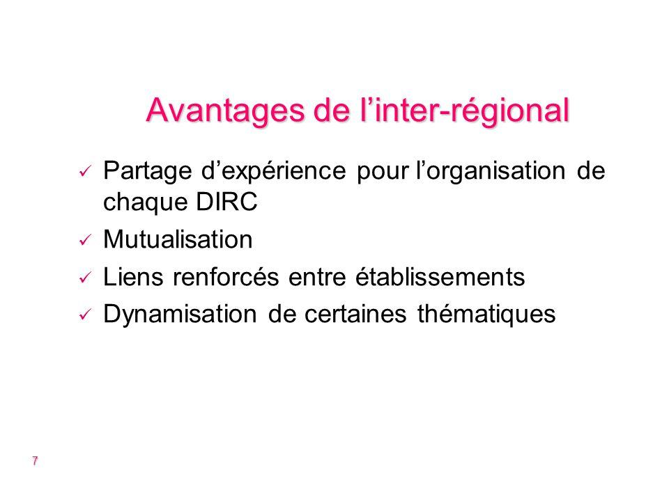 Avantages de linter-régional Partage dexpérience pour lorganisation de chaque DIRC Mutualisation Liens renforcés entre établissements Dynamisation de certaines thématiques 7
