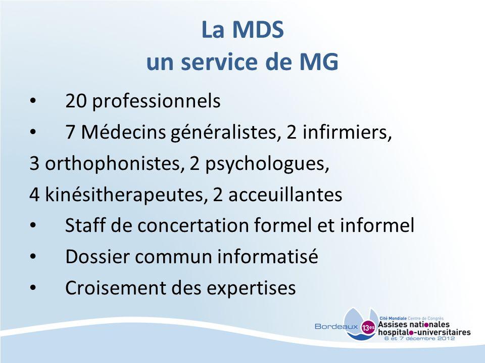 La MDS un service de MG 20 professionnels 7 Médecins généralistes, 2 infirmiers, 3 orthophonistes, 2 psychologues, 4 kinésitherapeutes, 2 acceuillante