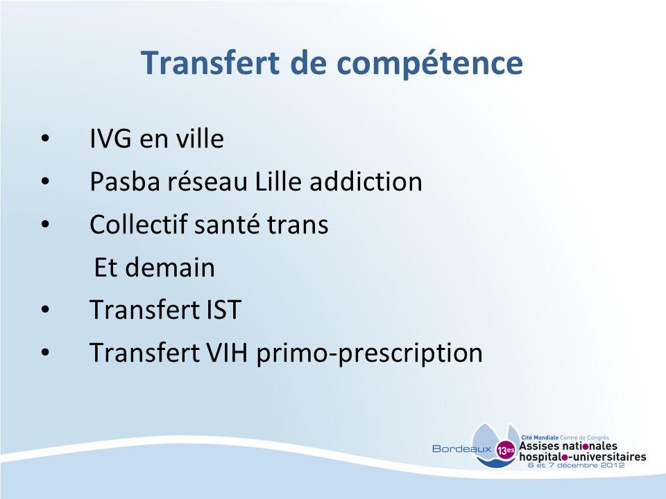 Transfert de compétence IVG en ville Pasba réseau Lille addiction Collectif santé trans Et demain Transfert IST Transfert VIH primo-prescription