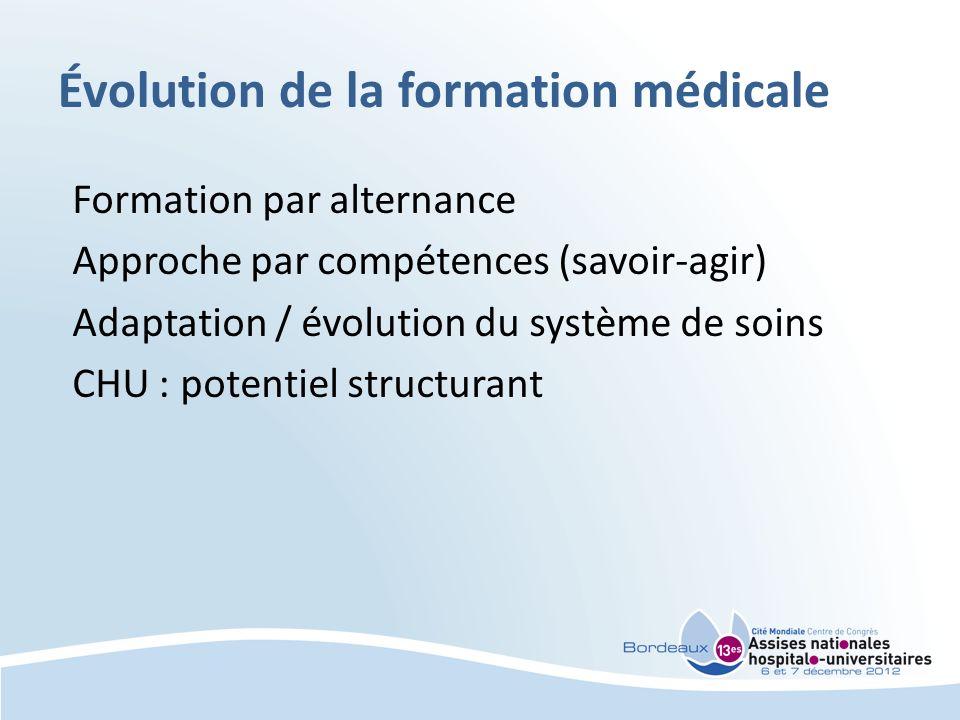 Évolution de la formation médicale Formation par alternance Approche par compétences (savoir-agir) Adaptation / évolution du système de soins CHU : potentiel structurant