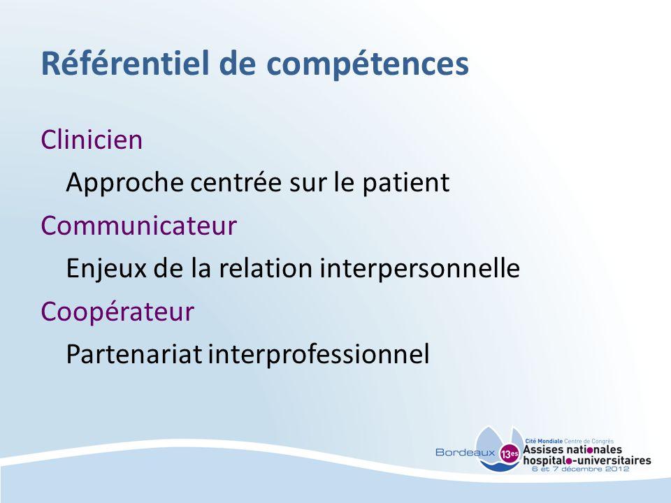 Référentiel de compétences Clinicien Approche centrée sur le patient Communicateur Enjeux de la relation interpersonnelle Coopérateur Partenariat interprofessionnel