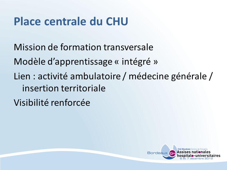 Place centrale du CHU Mission de formation transversale Modèle dapprentissage « intégré » Lien : activité ambulatoire / médecine générale / insertion territoriale Visibilité renforcée