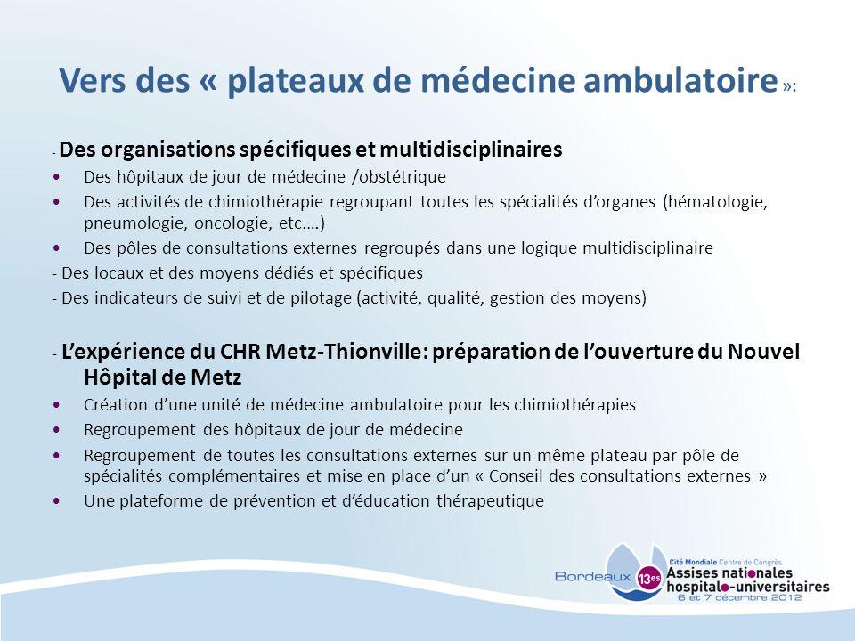 Vers des « plateaux de médecine ambulatoire »: - Des organisations spécifiques et multidisciplinaires Des hôpitaux de jour de médecine /obstétrique Des activités de chimiothérapie regroupant toutes les spécialités dorganes (hématologie, pneumologie, oncologie, etc.…) Des pôles de consultations externes regroupés dans une logique multidisciplinaire - Des locaux et des moyens dédiés et spécifiques - Des indicateurs de suivi et de pilotage (activité, qualité, gestion des moyens) - Lexpérience du CHR Metz-Thionville: préparation de louverture du Nouvel Hôpital de Metz Création dune unité de médecine ambulatoire pour les chimiothérapies Regroupement des hôpitaux de jour de médecine Regroupement de toutes les consultations externes sur un même plateau par pôle de spécialités complémentaires et mise en place dun « Conseil des consultations externes » Une plateforme de prévention et déducation thérapeutique