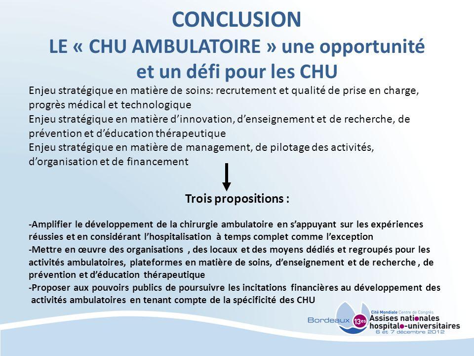 CONCLUSION LE « CHU AMBULATOIRE » une opportunité et un défi pour les CHU Enjeu stratégique en matière de soins: recrutement et qualité de prise en charge, progrès médical et technologique Enjeu stratégique en matière dinnovation, denseignement et de recherche, de prévention et déducation thérapeutique Enjeu stratégique en matière de management, de pilotage des activités, dorganisation et de financement Trois propositions : -Amplifier le développement de la chirurgie ambulatoire en sappuyant sur les expériences réussies et en considérant lhospitalisation à temps complet comme lexception -Mettre en œuvre des organisations, des locaux et des moyens dédiés et regroupés pour les activités ambulatoires, plateformes en matière de soins, denseignement et de recherche, de prévention et déducation thérapeutique -Proposer aux pouvoirs publics de poursuivre les incitations financières au développement des activités ambulatoires en tenant compte de la spécificité des CHU