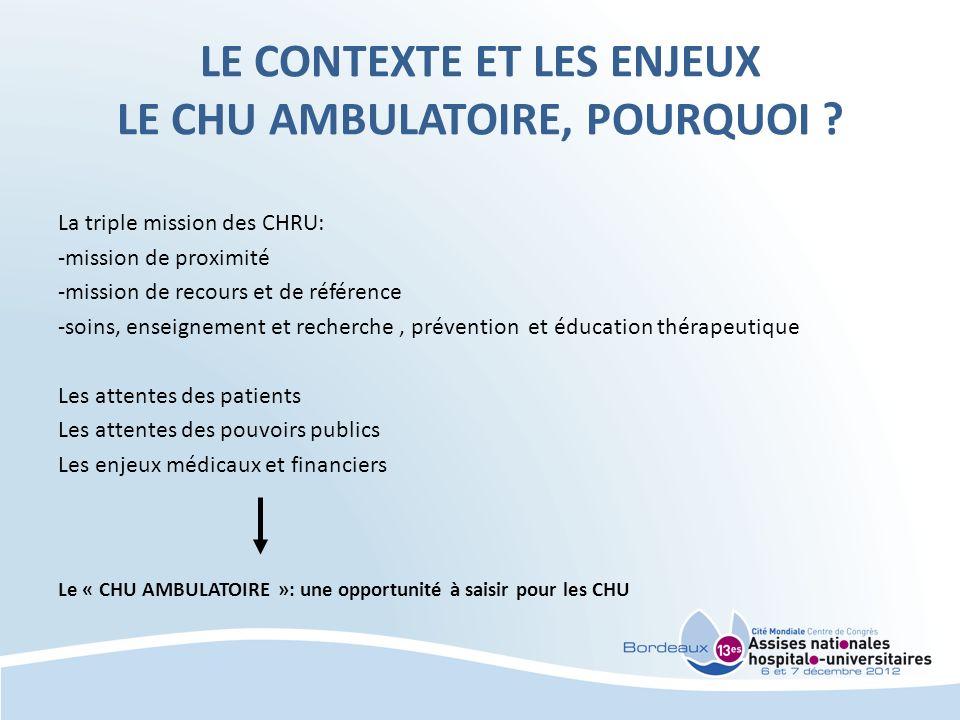 LE CONTEXTE ET LES ENJEUX LE CHU AMBULATOIRE, POURQUOI .