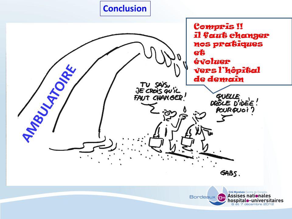 Compris !! il faut changer nos pratiques et évoluer vers lhôpital de demain Conclusion AMBULATOIRE