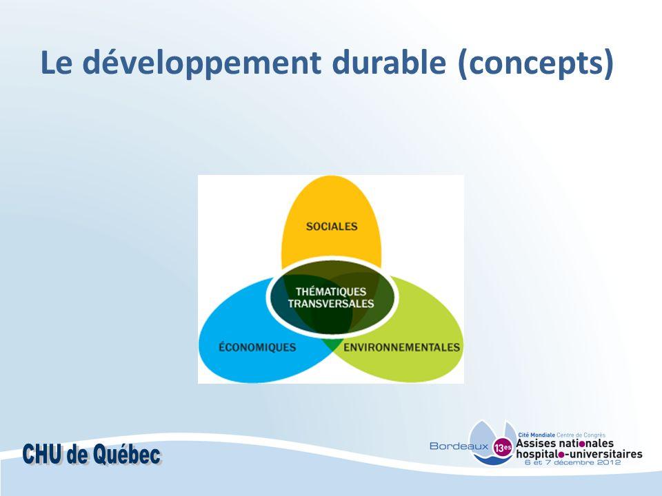 Le développement durable (concepts)