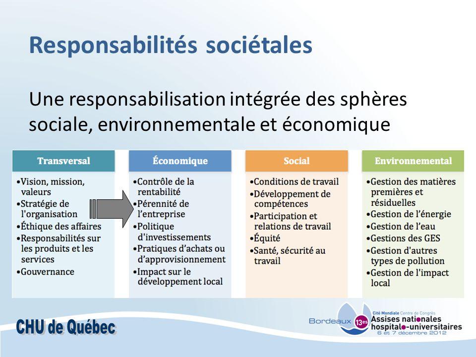 Responsabilités sociétales Une responsabilisation intégrée des sphères sociale, environnementale et économique
