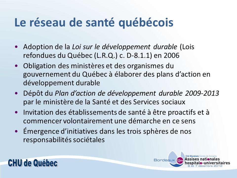Le réseau de santé québécois Adoption de la Loi sur le développement durable (Lois refondues du Québec (L.R.Q.) c.