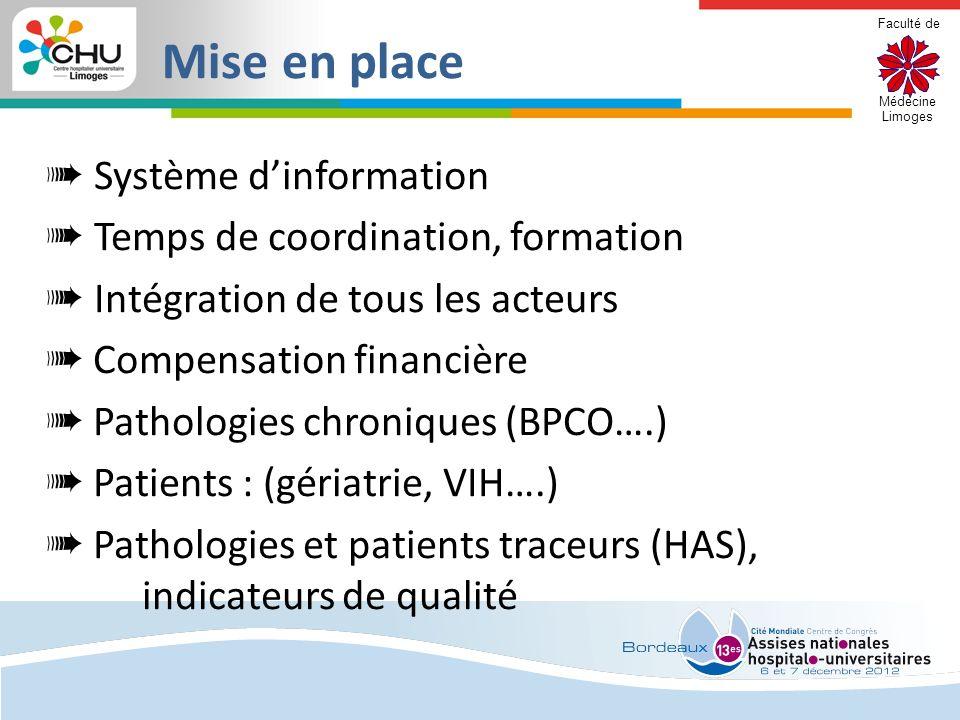 Faculté de Médecine Limoges Mise en place Système dinformation Temps de coordination, formation Intégration de tous les acteurs Compensation financièr