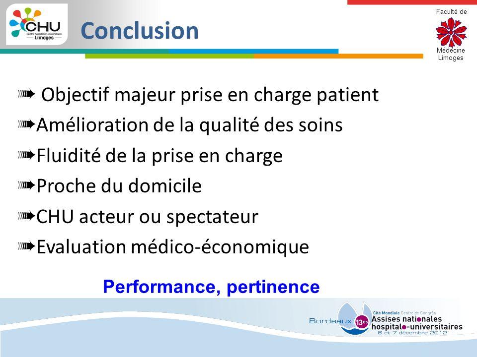 Faculté de Médecine Limoges Conclusion Objectif majeur prise en charge patient Amélioration de la qualité des soins Fluidité de la prise en charge Pro