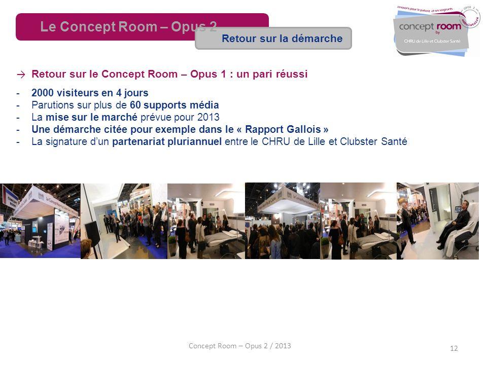 12 Concept Room – Opus 2 / 2013 Retour sur le Concept Room – Opus 1 : un pari réussi -2000 visiteurs en 4 jours -Parutions sur plus de 60 supports méd