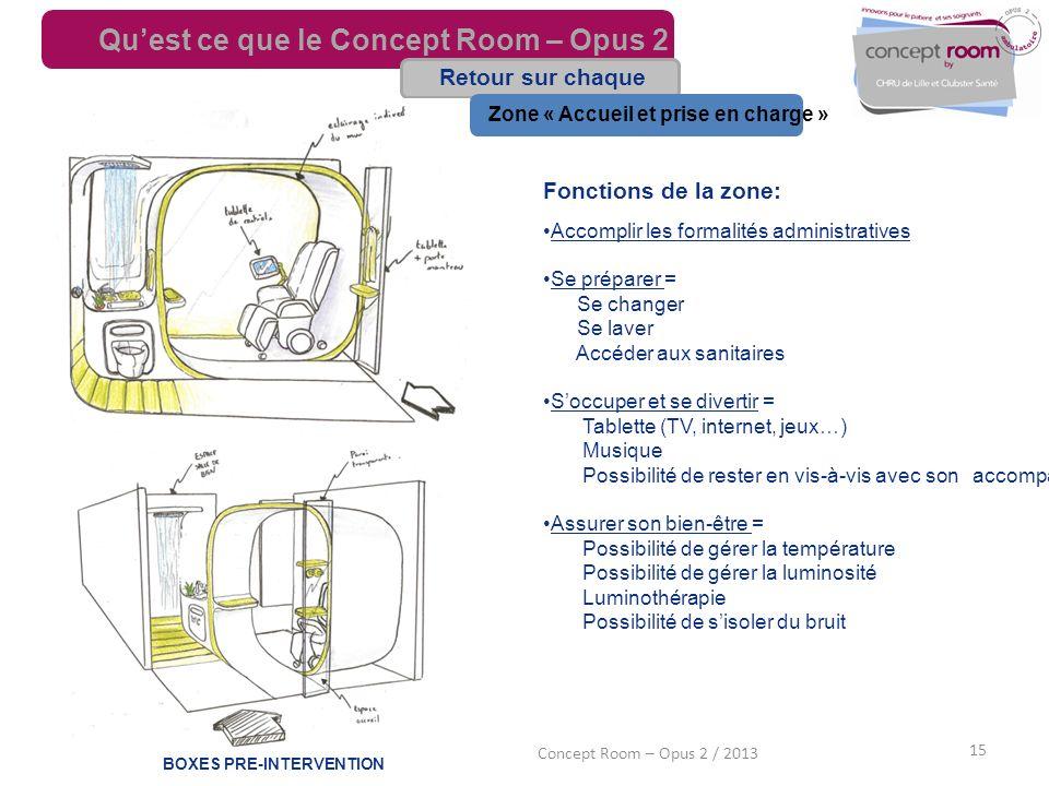 15 Concept Room – Opus 2 / 2013 Retour sur chaque zone Zone « Accueil et prise en charge » Quest ce que le Concept Room – Opus 2 BOXES PRE-INTERVENTIO