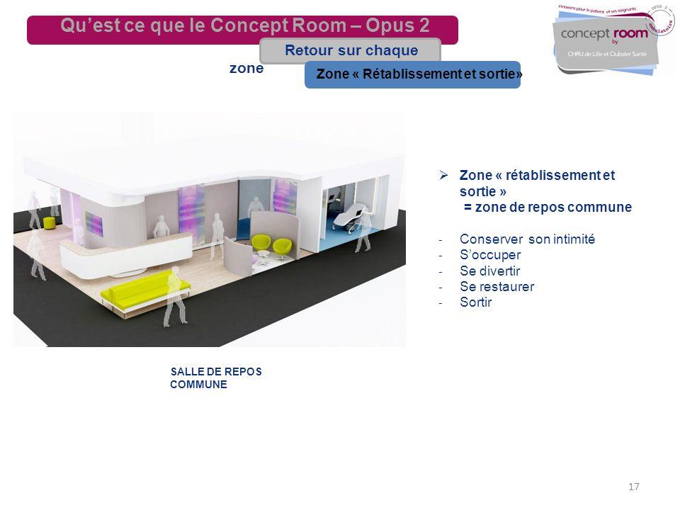17 Retour sur chaque zone Quest ce que le Concept Room – Opus 2 Zone « Rétablissement et sortie» Zone « rétablissement et sortie » = zone de repos com