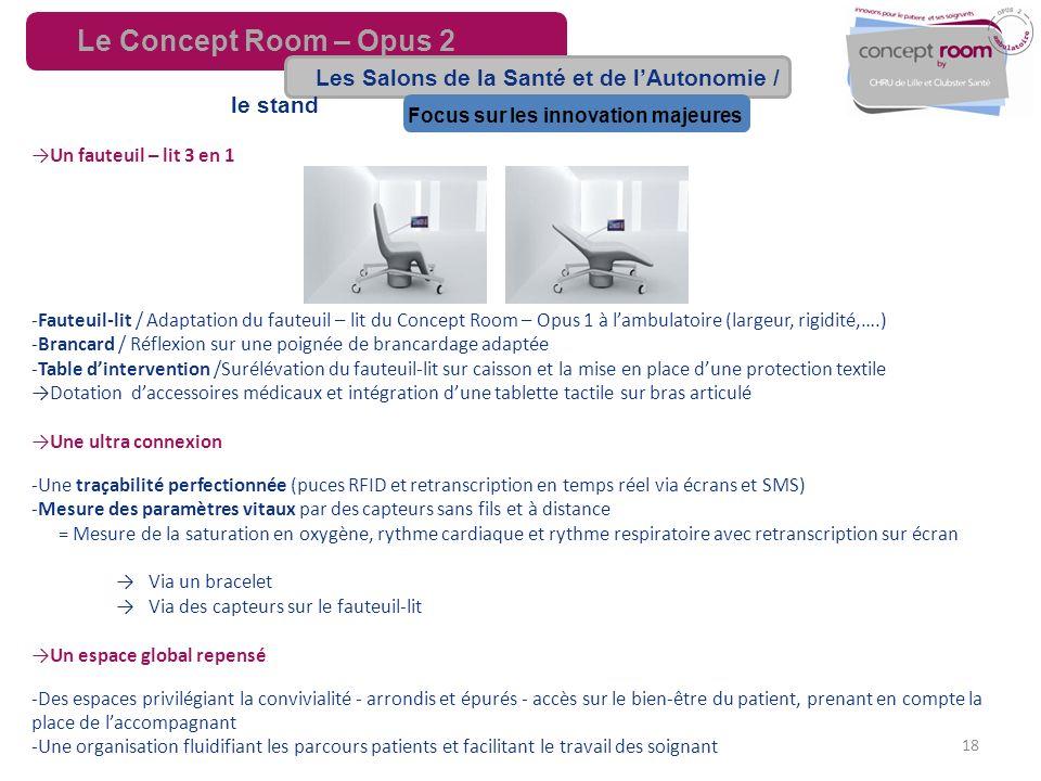 18 Le Concept Room – Opus 2 Les Salons de la Santé et de lAutonomie / le stand Focus sur les innovation majeures Un fauteuil – lit 3 en 1 -Fauteuil-li