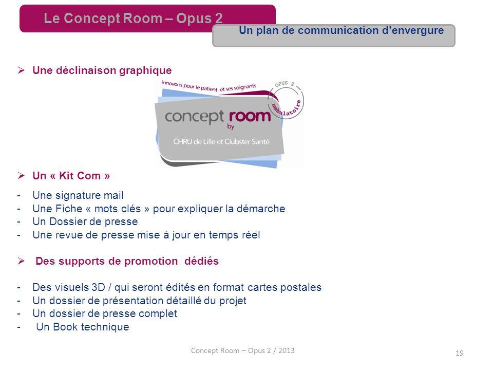 19 Concept Room – Opus 2 / 2013 Une déclinaison graphique Un « Kit Com » -Une signature mail -Une Fiche « mots clés » pour expliquer la démarche -Un D