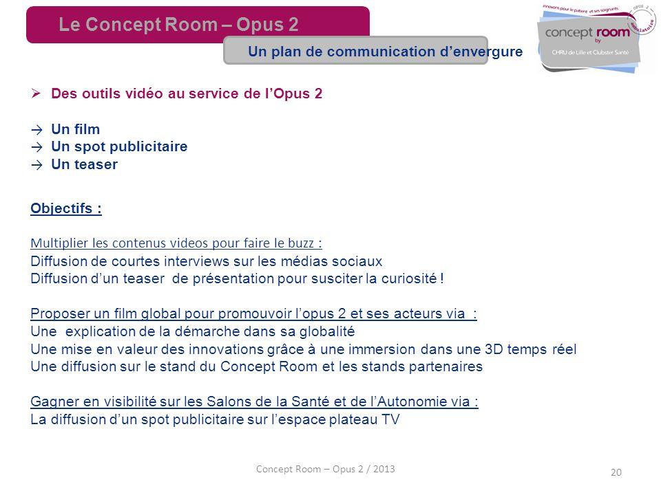 20 Concept Room – Opus 2 / 2013 Des outils vidéo au service de lOpus 2 Un film Un spot publicitaire Un teaser Objectifs : Multiplier les contenus vide