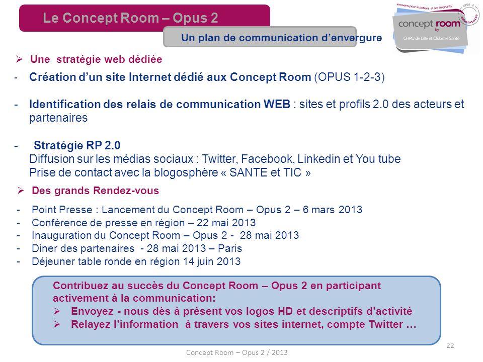 22 Concept Room – Opus 2 / 2013 Création dun site Internet dédié aux Concept Room (OPUS 1-2-3) -Identification des relais de communication WEB : sites