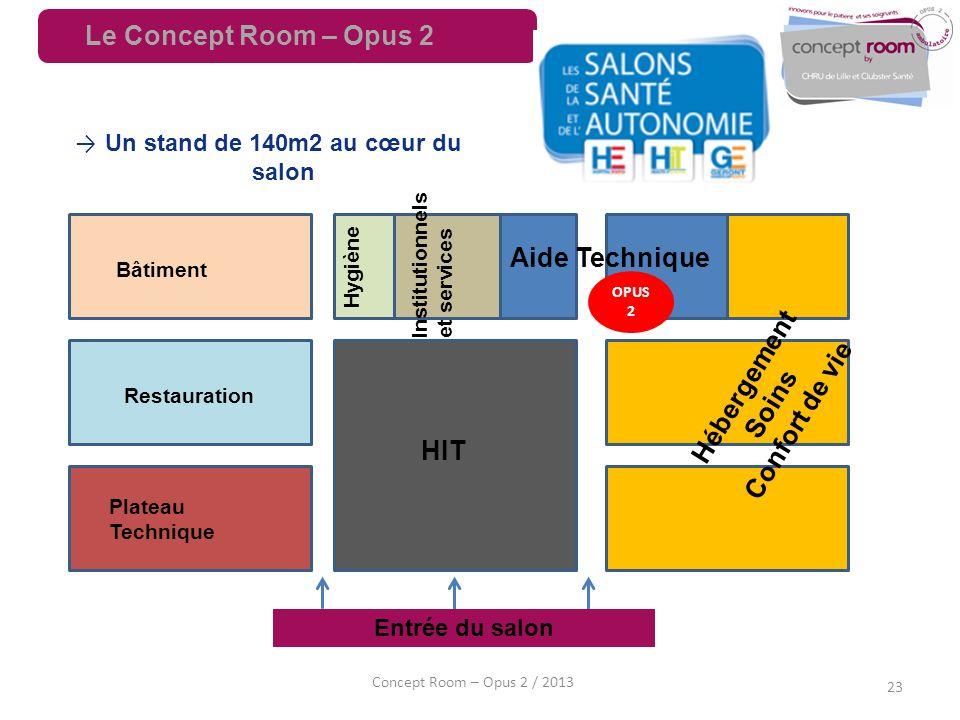 23 Concept Room – Opus 2 / 2013 Un stand de 140m2 au cœur du salon Bâtiment Restauration Plateau Technique HIT Hébergement Soins Confort de vie Instit
