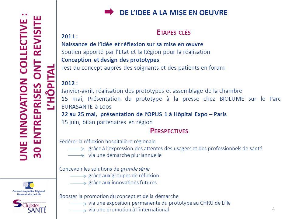 DE LIDEE A LA MISE EN OEUVRE E TAPES CLÉS 2011 : Naissance de lidée et réflexion sur sa mise en œuvre Soutien apporté par lEtat et la Région pour la r