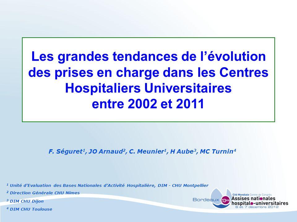 Les grandes tendances de lévolution des prises en charge dans les Centres Hospitaliers Universitaires entre 2002 et 2011 F. Séguret 1, JO Arnaud 2, C.