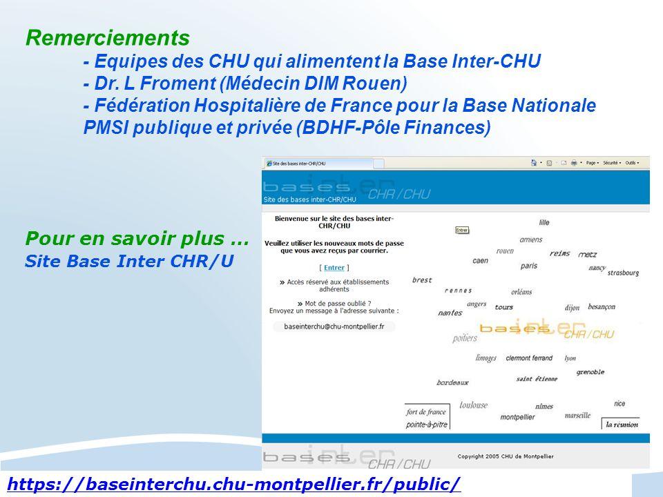 Remerciements - Equipes des CHU qui alimentent la Base Inter-CHU - Dr. L Froment (Médecin DIM Rouen) - Fédération Hospitalière de France pour la Base