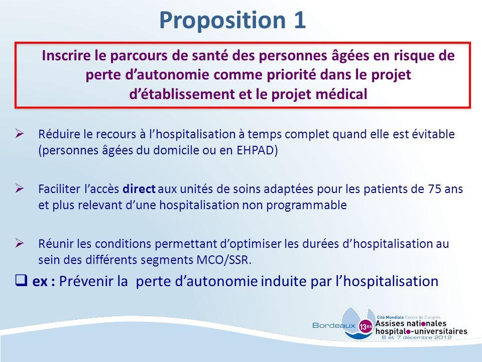 Proposition 1 Inscrire le parcours de santé des personnes âgées en risque de perte dautonomie comme priorité dans le projet détablissement et le proje