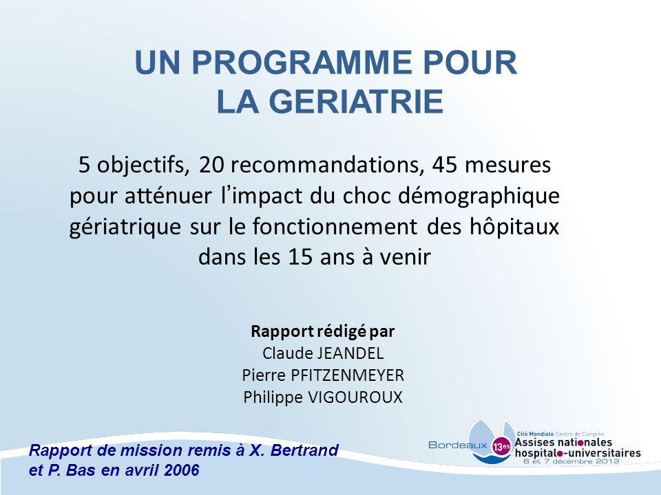 UN PROGRAMME POUR LA GERIATRIE 5 objectifs, 20 recommandations, 45 mesures pour atténuer limpact du choc démographique gériatrique sur le fonctionneme