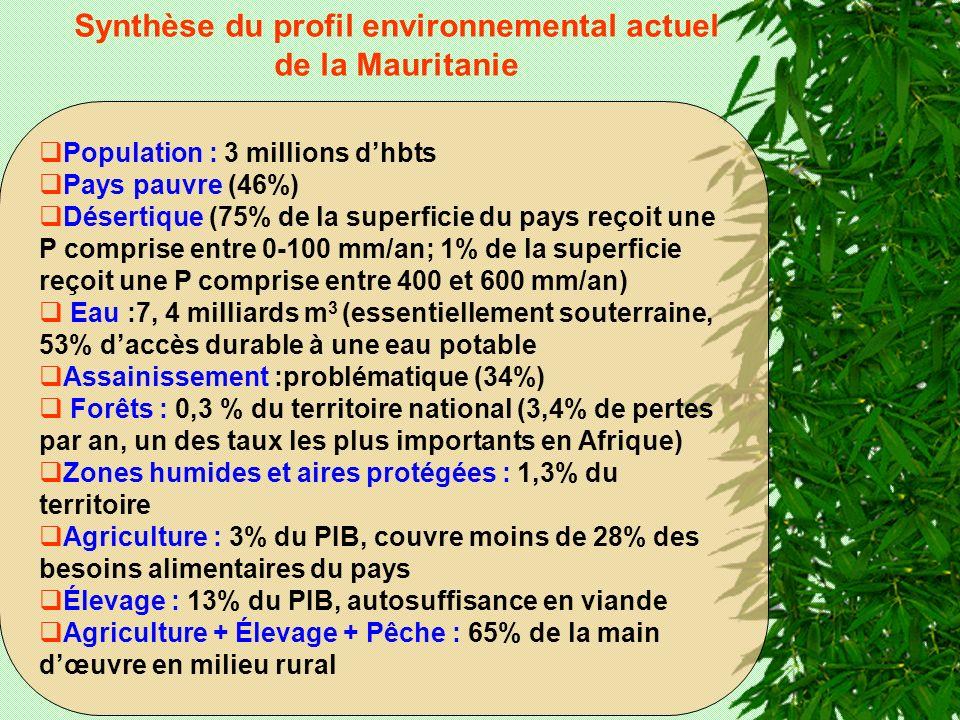 Synthèse du profil environnemental actuel de la Mauritanie Population : 3 millions dhbts Pays pauvre (46%) Désertique (75% de la superficie du pays re