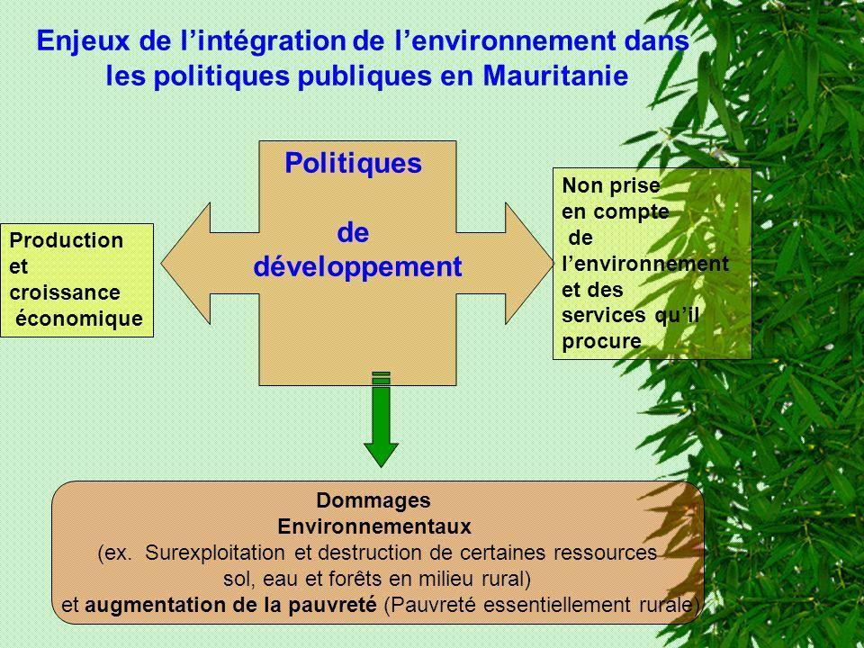 Enjeux de lintégration de lenvironnement dans les politiques publiques en Mauritanie Politiques de développement Production et croissance économique Non prise en compte de lenvironnement et des services quil procure Dommages Environnementaux (ex.