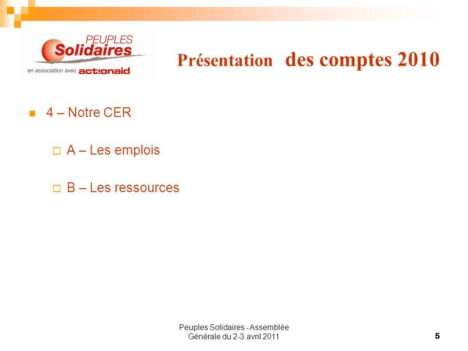 Peuples Solidaires - Assemblée Générale du 2-3 avril 20115 Présentation des comptes 2010 4 – Notre CER A – Les emplois B – Les ressources