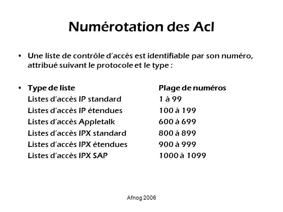 Afnog 2006 Numérotation des Acl Une liste de contrôle daccès est identifiable par son numéro, attribué suivant le protocole et le type : Type de liste