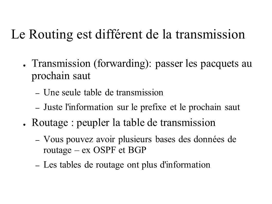 Le Routing est différent de la transmission Transmission (forwarding): passer les pacquets au prochain saut – Une seule table de transmission – Juste