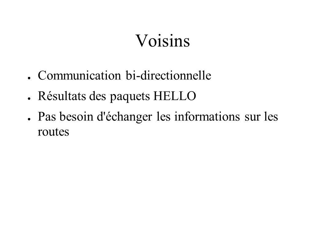 Voisins Communication bi-directionnelle Résultats des paquets HELLO Pas besoin d'échanger les informations sur les routes