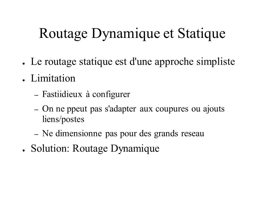 Routage Dynamique et Statique Le routage statique est d'une approche simpliste Limitation – Fastiidieux à configurer – On ne ppeut pas s'adapter aux c