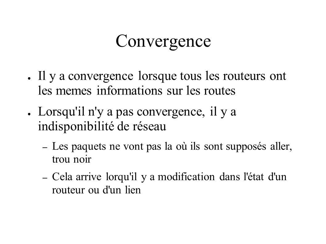 Convergence Il y a convergence lorsque tous les routeurs ont les memes informations sur les routes Lorsqu'il n'y a pas convergence, il y a indisponibi