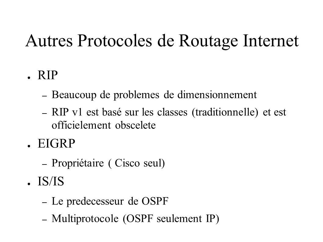 Autres Protocoles de Routage Internet RIP – Beaucoup de problemes de dimensionnement – RIP v1 est basé sur les classes (traditionnelle) et est officie