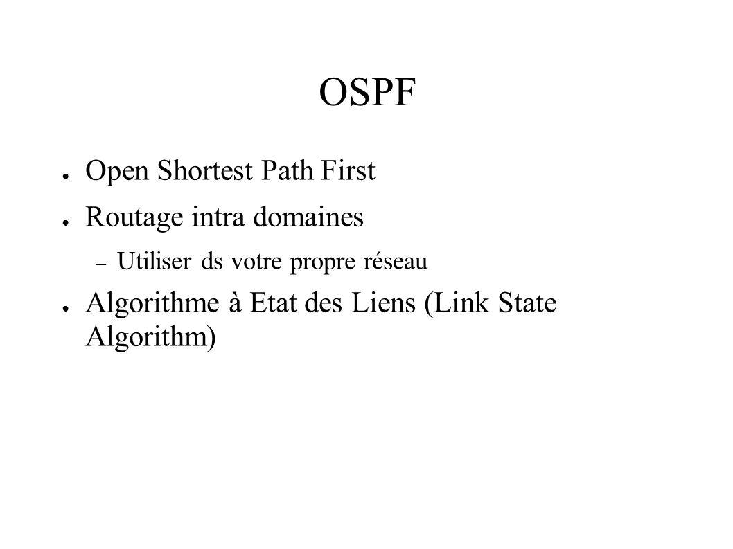 OSPF Open Shortest Path First Routage intra domaines – Utiliser ds votre propre réseau Algorithme à Etat des Liens (Link State Algorithm)