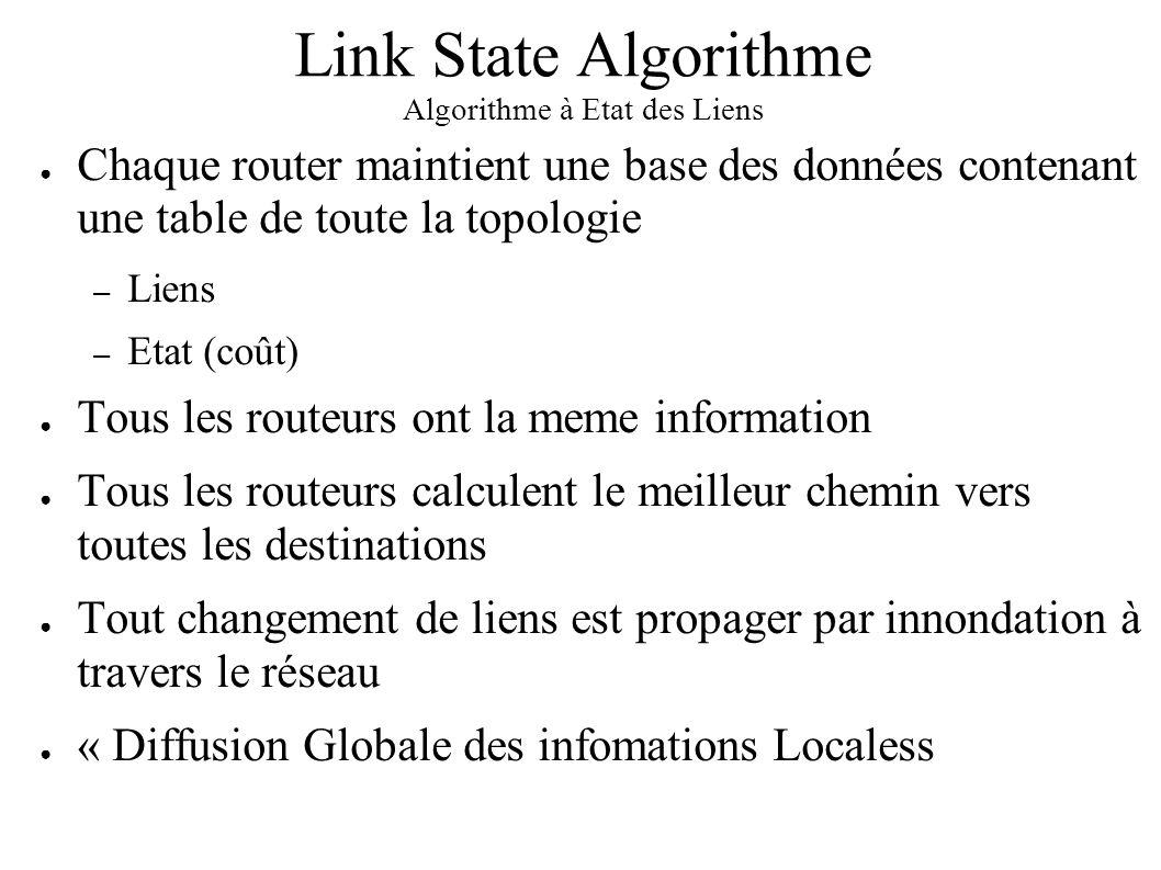 Link State Algorithme Algorithme à Etat des Liens Chaque router maintient une base des données contenant une table de toute la topologie – Liens – Eta