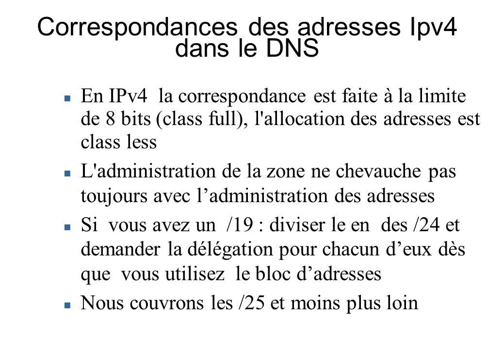 Correspondances des adresses Ipv4 dans le DNS En IPv4 la correspondance est faite à la limite de 8 bits (class full), l'allocation des adresses est cl
