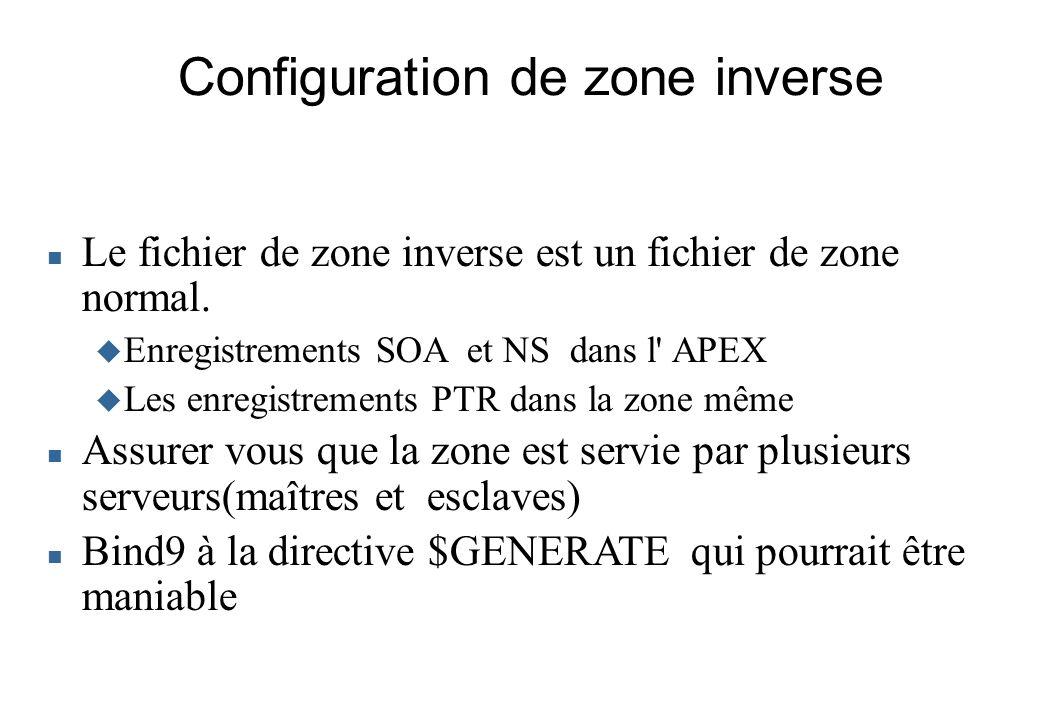 Configuration de zone inverse Le fichier de zone inverse est un fichier de zone normal. Enregistrements SOA et NS dans l' APEX Les enregistrements PTR