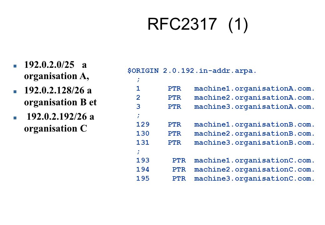 RFC2317 (1) 192.0.2.0/25 a organisation A, 192.0.2.128/26 a organisation B et 192.0.2.192/26 a organisation C $ORIGIN 2.0.192.in-addr.arpa. ; 1 PTR ma