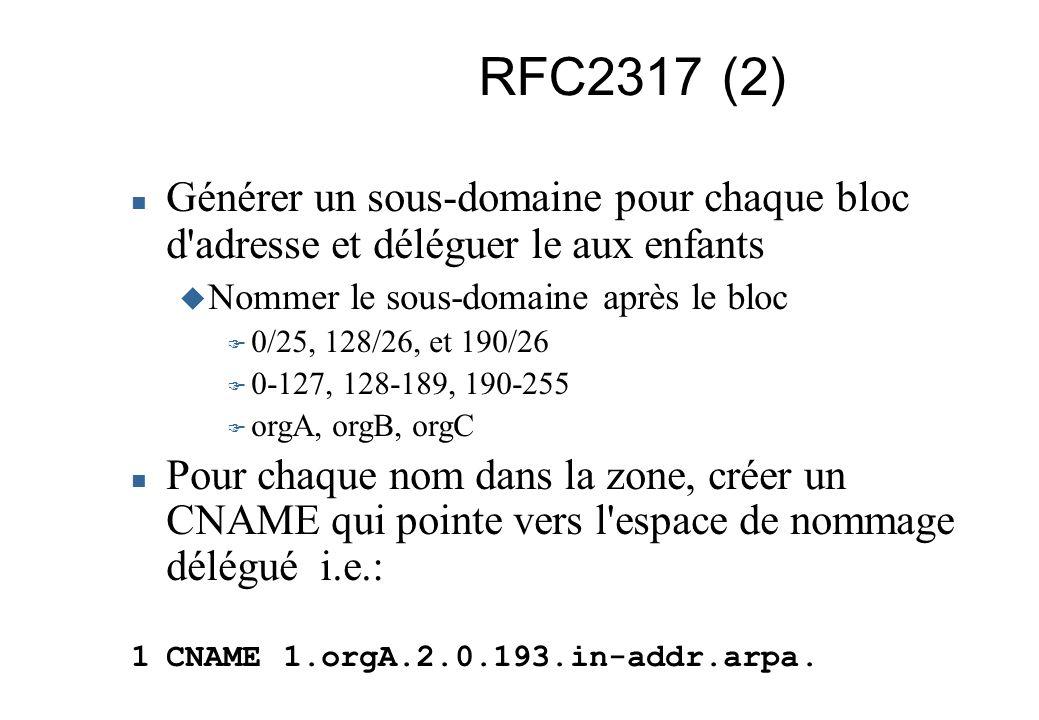 RFC2317 (2) Générer un sous-domaine pour chaque bloc d'adresse et déléguer le aux enfants Nommer le sous-domaine après le bloc 0/25, 128/26, et 190/26