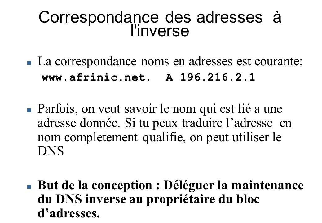 Correspondance des adresses à l'inverse La correspondance noms en adresses est courante: www.afrinic.net. A 196.216.2.1 Parfois, on veut savoir le nom
