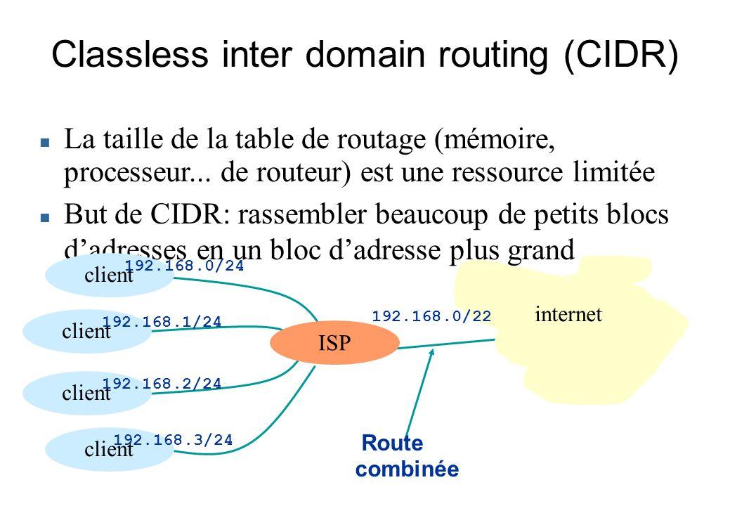Correspondances des adresses Ipv4 dans le DNS: bloc d adresses Notation du bloc dadresses : / Par exemple : 193.0.0.0/8 ou plus court 193/8 193.165.64/19= 0xc1a54000/19 = 1100 0001 1001 0101 0010 0000 0000 0000 19 bits