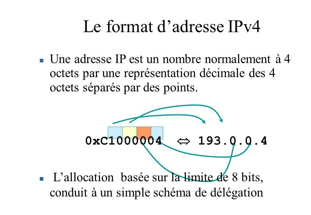 Le format dadresse IPv4 Une adresse IP est un nombre normalement à 4 octets par une représentation décimale des 4 octets séparés par des points. 0xC10