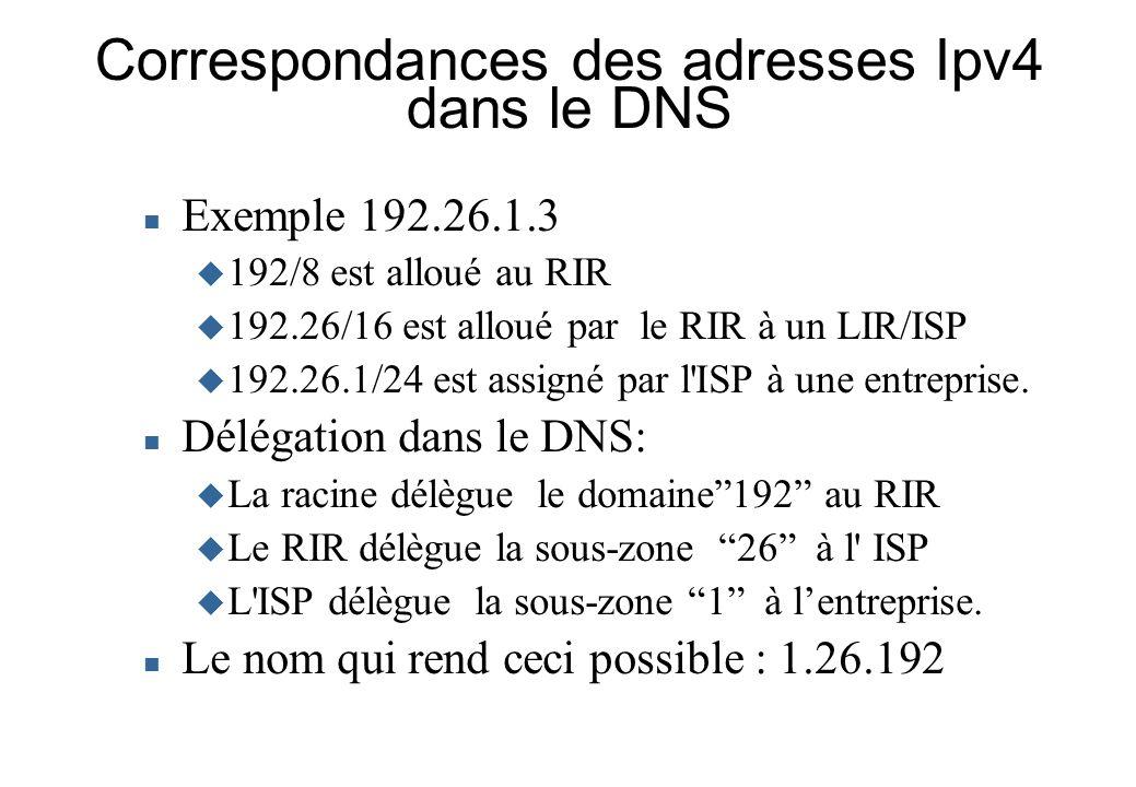 Correspondances des adresses Ipv4 dans le DNS Inverser la représentation décimale : 192.26.1.3 en 3.1.26.192 et mettre ceci sous un domaine de niveau supérieur Pour IPv4 le domaine de niveau supérieur est in- addr.arpa Dans le DNS, on publie des enregistrements PTR qui pointent de nouveau vers le nom : 1.2.216.196.in-addr.arpa 3600 IN PTR www.afrinic.net.