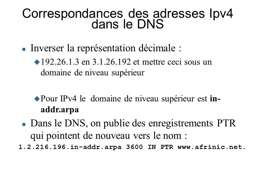 Correspondances des adresses Ipv4 dans le DNS Inverser la représentation décimale : 192.26.1.3 en 3.1.26.192 et mettre ceci sous un domaine de niveau