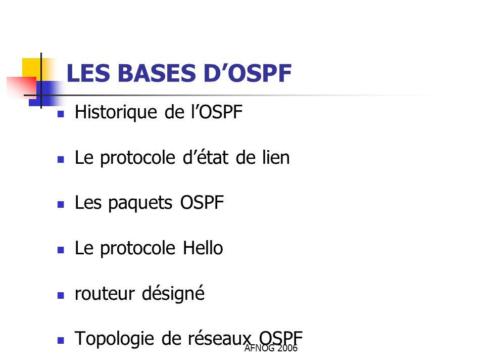 AFNOG 2006 LES BASES DOSPF Historique de lOSPF Le protocole détat de lien Les paquets OSPF Le protocole Hello routeur désigné Topologie de réseaux OSP